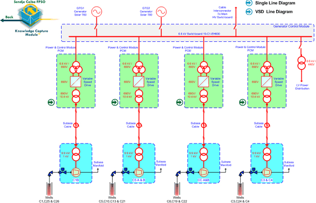 Design Construction Of Windsolar Hybrid Power Generation System furthermore Construction Bof Bpractical Bminiature Bcircuit Bbreaker besides Sp Pg Kirby in addition Solar Power Satellite System further Micro Inverter Diagram. on solar electrical system diagram