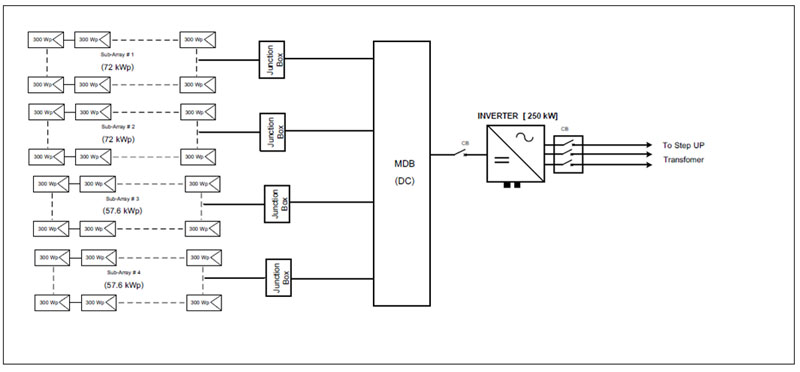 Design Engineering on battery wiring diagram